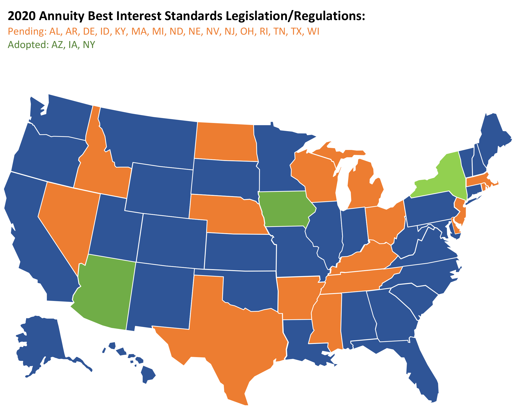 State Annuity Best Interest_Fiduciary Standards